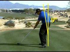 Rory McIlroy US Open Golf Swing Analysis -- Part II