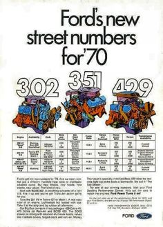 1970 Ford Ad
