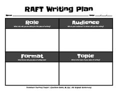 RAFT writing is so fun and definitely something that I want to implement. This is a great resource to help the students learn about and use RAFT writing. RAFT is disucssed on page 316 in the textbook. Co Teaching, Teaching Writing, Student Learning, Special Education Behavior, Writing Graphic Organizers, Second Grade Writing, Something That I Want, Writing Plan, Instructional Strategies