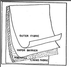 How to make awesome thermal curtains - Appropedia: The sustainability wiki