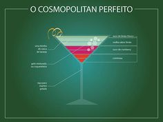 How To Make The Perfect Cocktail