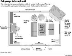 corner fireplace furniture ideas                                                                                                                                                                                 More