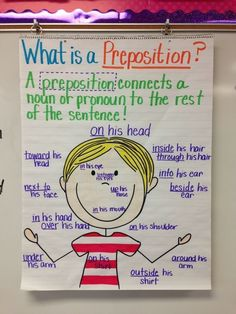 anchor chart preposition Pin it Like Image is part of Prepositions anchor chart - Teaching Grammar, Grammar Lessons, Writing Lessons, Teaching Writing, Teaching English, Learn English, Grammar Anchor Charts, Writing Anchor Charts, Adjective Anchor Chart