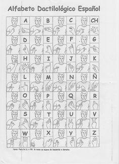 Presentación de niños, deletrea tu nombre en lengua de signos