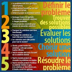 Self esteem . - - Self esteem Education Positive, Inquiry Based Learning, Brain Gym, Conflict Resolution, Teaching French, Positive Attitude, Positive Life, Emotional Intelligence, Learn French