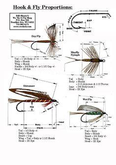 Fly Fishing Tips, Fishing Knots, Sport Fishing, Gone Fishing, Best Fishing, Saltwater Fishing, Fishing Reels, Kayak Fishing, Fishing Tricks