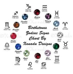 zodiac birthstones and signs more birthstones zodiac zodiac birthstone ...