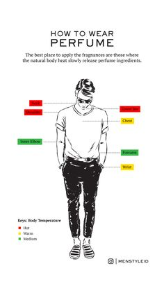 How to Wear Perfume. How to Wear Perfume. Best Perfume For Men, Best Fragrance For Men, Best Fragrances, Mens Style Guide, Men Style Tips, Parfum Chloe, Fashion Infographic, Mode Man, Men Tips