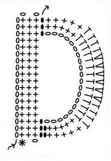 Crochet Alphabet Letter Patterns [Free Symbol Patterns for Letters of the Alphabet] Appliques Au Crochet, Crochet Motifs, Crochet Diagram, Crochet Chart, Crochet Stitches, Alphabet Au Crochet, Crochet Letters Pattern, Letter Patterns, Alphabet Crafts