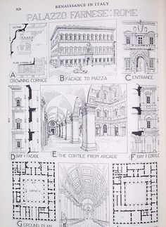 Composit of Palazzo Farnese Architectural Drawings