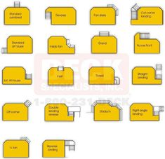 deck stair placement chart