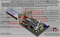 Battlestar Launchbay/Launchtube Tech Readout by unusualsuspex.deviantart.com on @deviantART