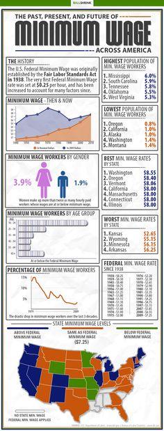 history of minimum wage Socio Economic Class, College Tuition, Social Class, Minimum Wage, Medical Prescription, Domestic Violence, Sociology, Social Issues, Teaching Tools