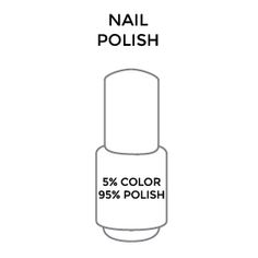 Matte Pigments & Dyes for Nail Polish
