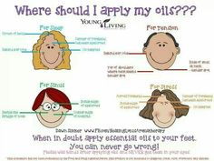 Where to apply oils