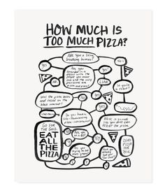 How Much is Too Much Pizza? (black)
