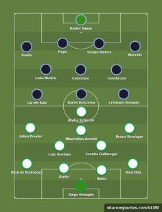 VFL WOLFSBURG (6-3-1-0) vs Real Madrid (7-3-0) - Football tactics and formations - ShareMyTactics.com