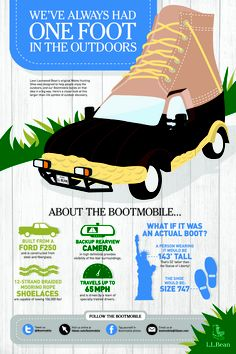 L.L.Bean's Bootmobile.  Did you know it has its own Twitter handle?  @Bootmobile