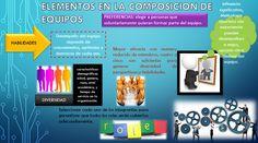 ELEMENTOS DE LA COMPOSICION DE EQUIPOS