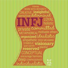 #MBTI Type Heads #INFJ