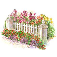 Colorful Front Yard Garden Plans Garden planning Front doors