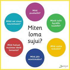 Finnish Language, Chart, School, Bullet Journal, Ideas, Thoughts