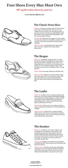 Four Shoes Men Should Own- I would add or replace the loafer with the driving loafer. I also think the sneaker option while classic is just not the way to go.