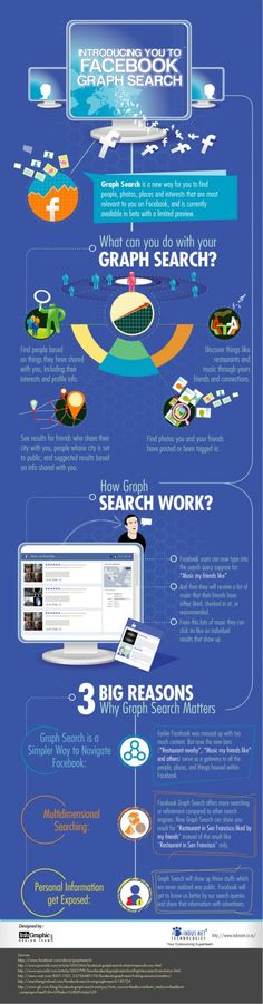 Introducing you to #Facebook #GraphSearch