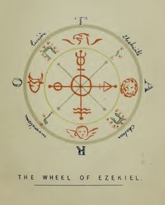 """""""The Magical Ritual of the Sanctum Regnum"""" (Selected Plates) by Eliphas Levi.  The translator and editor of this work, William Wynn Westcott, was one of the founders of the Hermetic Order of the Golden Dawn."""