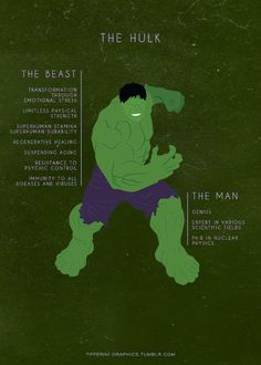 The Hulk Abilities  Weapons by tifferini