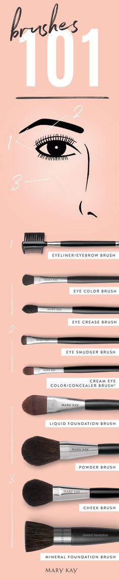 Eye makeup application easy as 1, 2, 3! Each Mary Kay brush is customized to help you get the look and effect you want. Tip: Use the brush name on the handle as a guide! | Mary Kay