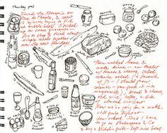 Susan Abbott's Paris Sketchbook...