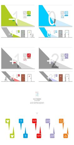 Wayfinding System for primary school on Behance