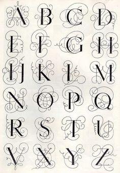 Handlettering Buchstaben und Ideen #Handlettering Alphabet #Handlettering Buchstaben #Kalligraphie Schrift