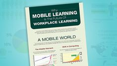 Why Mobile Learning Is The Future Of Workplace Learning (Infographic)