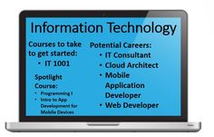 St. Francis College's B.S. in Information Technology