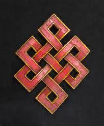 samsara buddhism symbol - Google Search