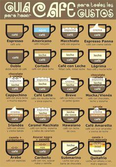 Vinho e Delicias - Sobre vinho: Tabela de Tipos de Cafés, saiba como preparar o seu.