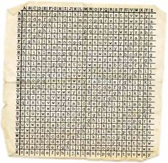 Vigenere Cipher