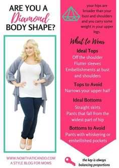 Are you the Diamond Body Shape? Here's how to dress your body type to look your best! See all 8 body shapes on the blog post... love this helpful guide!