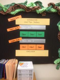 Empowering Writers Expository Pillar at work!