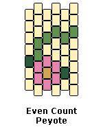 Silverhill Design: Peyote Stitch - An animated tutorial and instructions for Bead Weaving