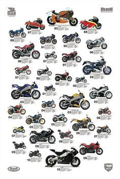 27 Years of Buell Motorcycles buell motorcycles poster 635x952