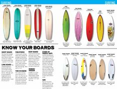Know Your Boards Surfer Workout, Hawaii Surf, Aloha Surf, Surfer Guys, Surfing Tips, Sup Yoga, Paddle Boarding, Surfing Pictures, Sup Surf