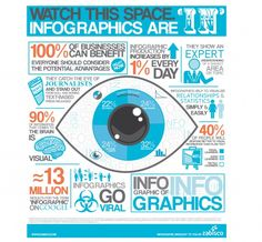 More Than Just Pretty Pictures Infographics Can Increase Website Traffic And Brand Awareness Via Communications