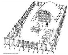 22 beste afbeeldingen van Bijbel: Tabernakel en tempel