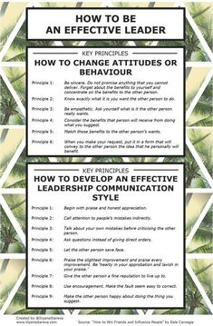 People have lost trust in leadership, businesses and CEOs. - People have lost trust in leadership, businesses and CEOs. Here& an infographic with the main - Leadership Coaching, Leadership Quotes, Leadership Qualities, Teamwork Quotes, Leader Quotes, Educational Leadership, Leadership Activities, Coaching Quotes, Leadership Strategies