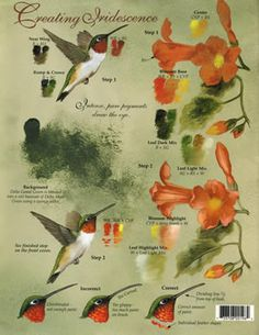birds and blossoms sherry nelson - Google Search