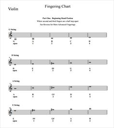 Violin Fingering Chart Doc  Beginner Violin