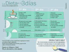 Dieta de los 3 días para adelgazar 5 kilos